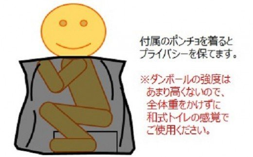 ◆簡易トイレセットには、便の凝固剤、便袋の他、ポンチョもついているので、プライバシーを保てます!