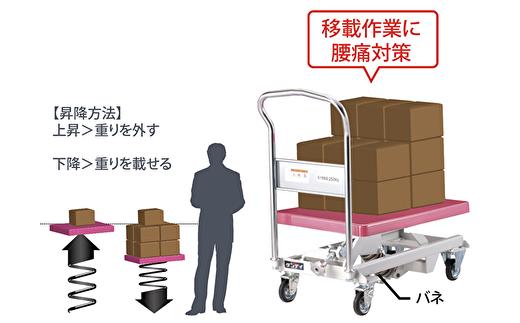 荷物の重みで勝手に上昇下降。常に快適な位置で作業ができます