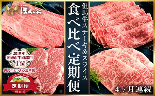 H-2 但馬牛ヒレ・ロースステーキ・すき焼き用 食べ比べ定期便(4ヶ月連続)