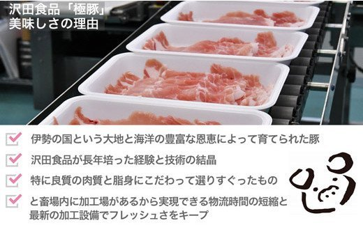 沢田食品「極豚」美味しさの理由。