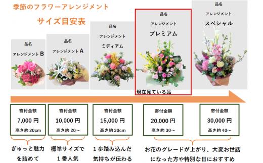 ご入金→翌平日ご寄付確認→翌日発送が最短