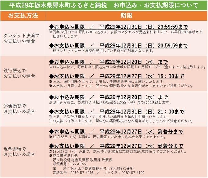 https://img.furusato-tax.jp/img/x/city/files/09364/2017kifu_nogi_01.jpg