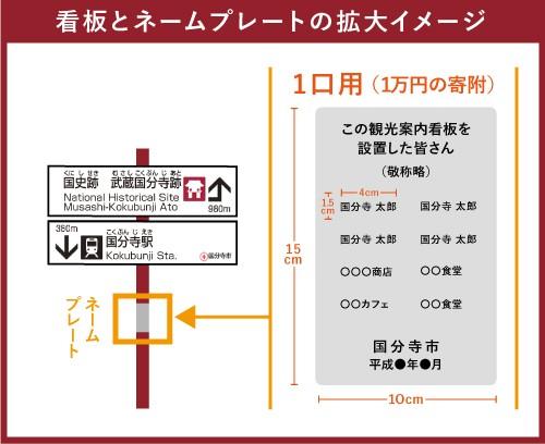 ネームプレートイメージ図