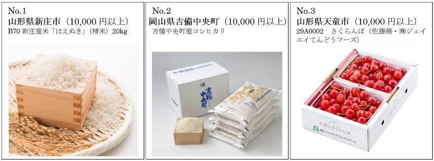 ふるさと納税_お礼の品総合人気ランキングtop3