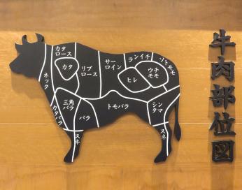 その弐 すき焼き肉の部位を選ぶポイント