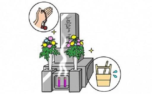 お墓の清掃・献花代行サービス
