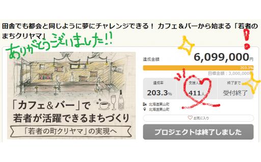 【GCF終了】目標達成率203%、感謝です!