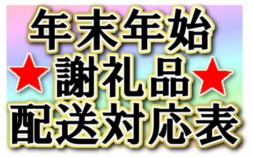 感謝特典(謝礼品)の年末年始の発送状況のお知らせ
