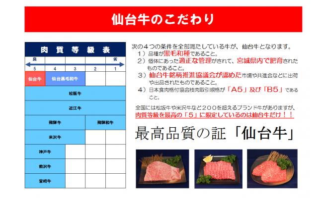 調理後イメージ(写真は焼き肉用の仙台牛)