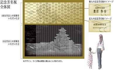 石垣公開施設に氏名を掲示、先行内覧会へ特別招待