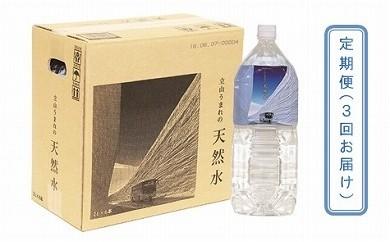 【C-5】「立山うまれの天然水」定期便