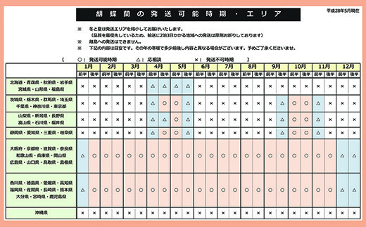 胡蝶蘭配送カレンダー
