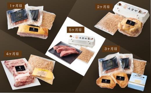 【5か月定期便】イベリコ豚スモークドームセット 月々届く内容