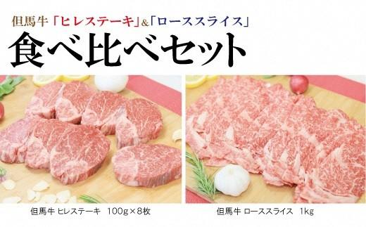 H-3【朝来市牛肉部門1位のヒレを含むセット】「但馬牛のほくぶ」但馬牛ヒレステーキ&ローススライス食べ比べセット