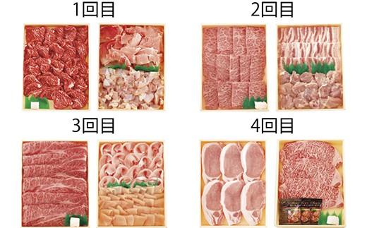 長崎和牛・長崎県産豚肉・鶏肉のセットを順次お届けします