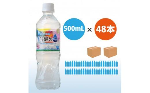 【9021】北アルプスの天然水 飛騨の雫 500mlペットボトル 48本