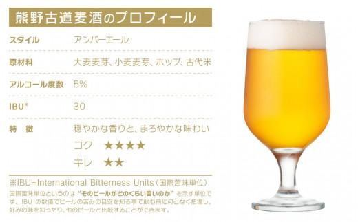 熊野古道麦酒のプロフィール