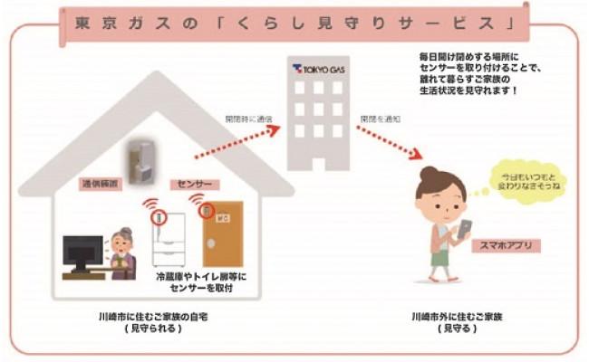 10 金 円 川崎 給付 市 万