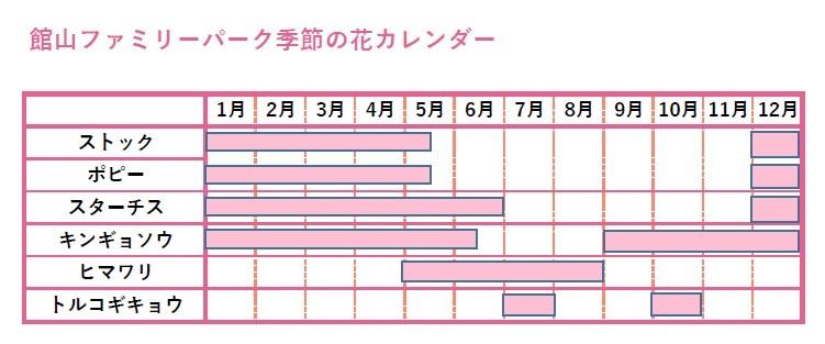 上記のカレンダーはあくまで目安となります