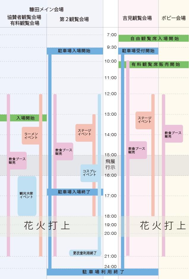 有料観覧席のある糠田メイン会場は13時開場予定です