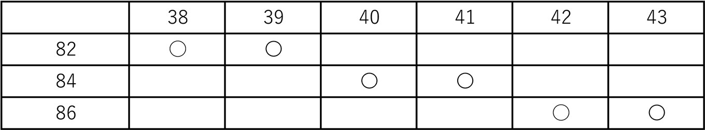 展開サイズ(単位:㎝)