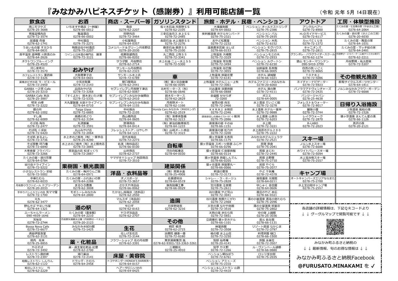 『みなかみハピネスチケット』利用可能店舗一覧