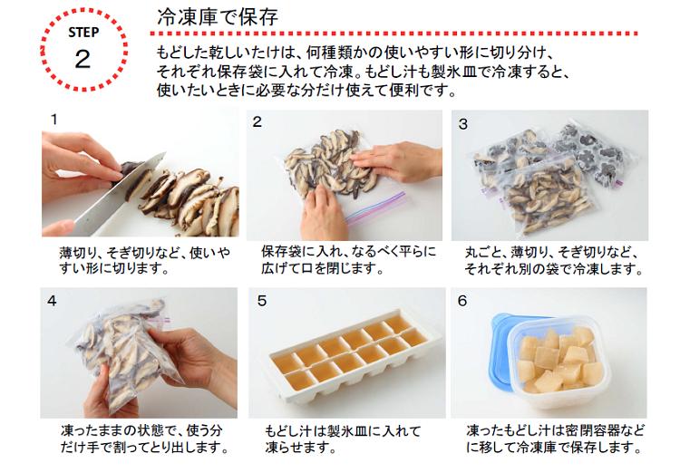 日本産・原木乾しいたけをすすめる会から提供していただきました。