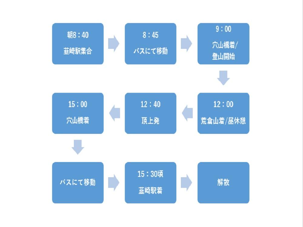 【初級登山:荒倉山】(11月~4月)