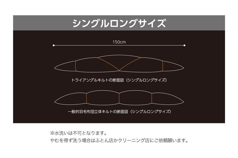 トライアングルキルトの断面図(シングルロングサイズ)