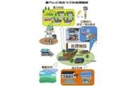 一般廃棄物処理施設建設基金