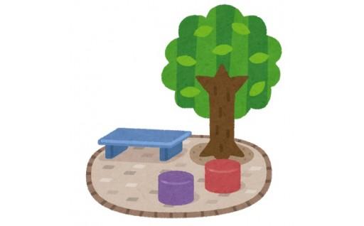③公園や緑地の整備(自然環境の保全に関する事業)
