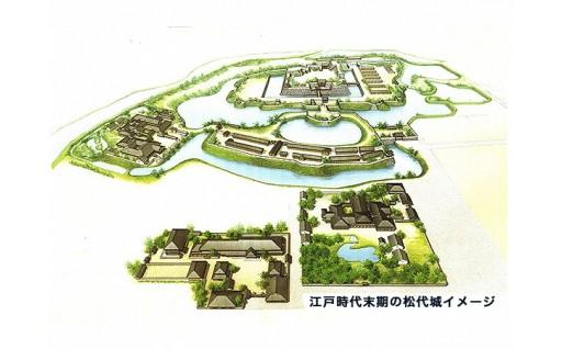 松代城跡保存整備プロジェクト